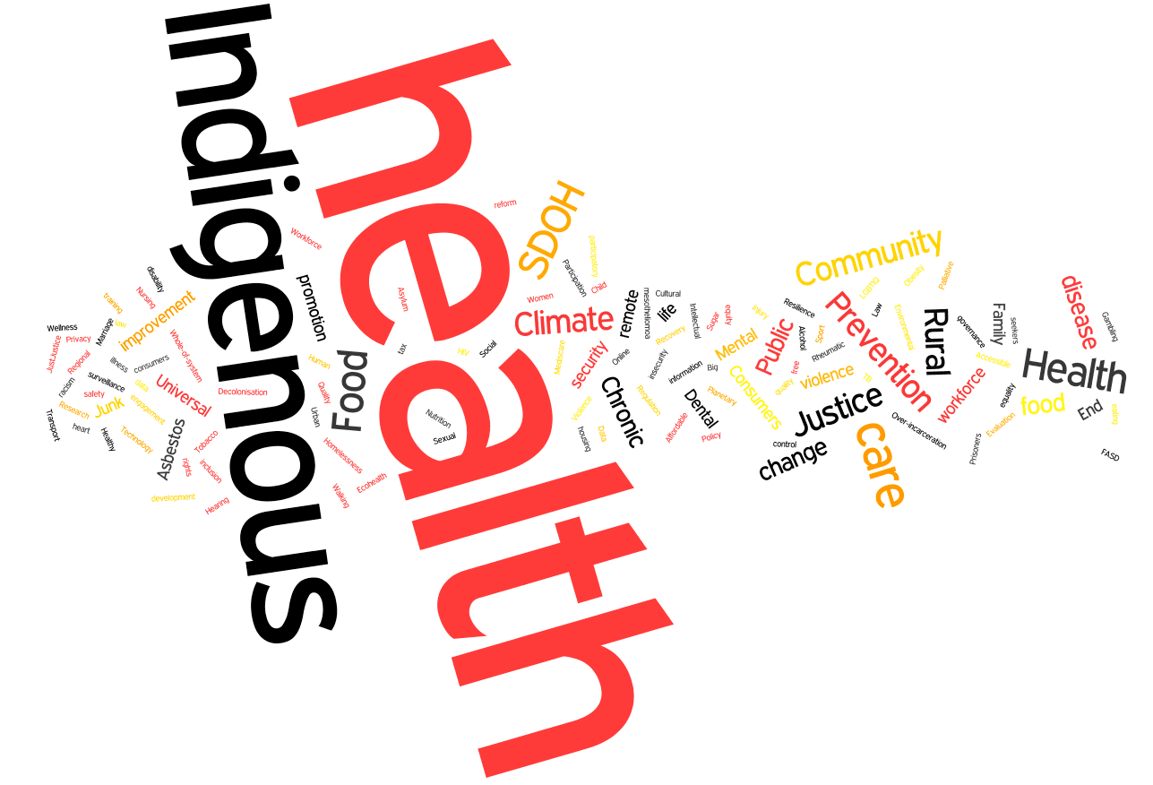 The Wordle above indicates the frequency of the topics covered in 2016