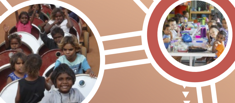 Image from the cover of the 2018 Closing the Gap report