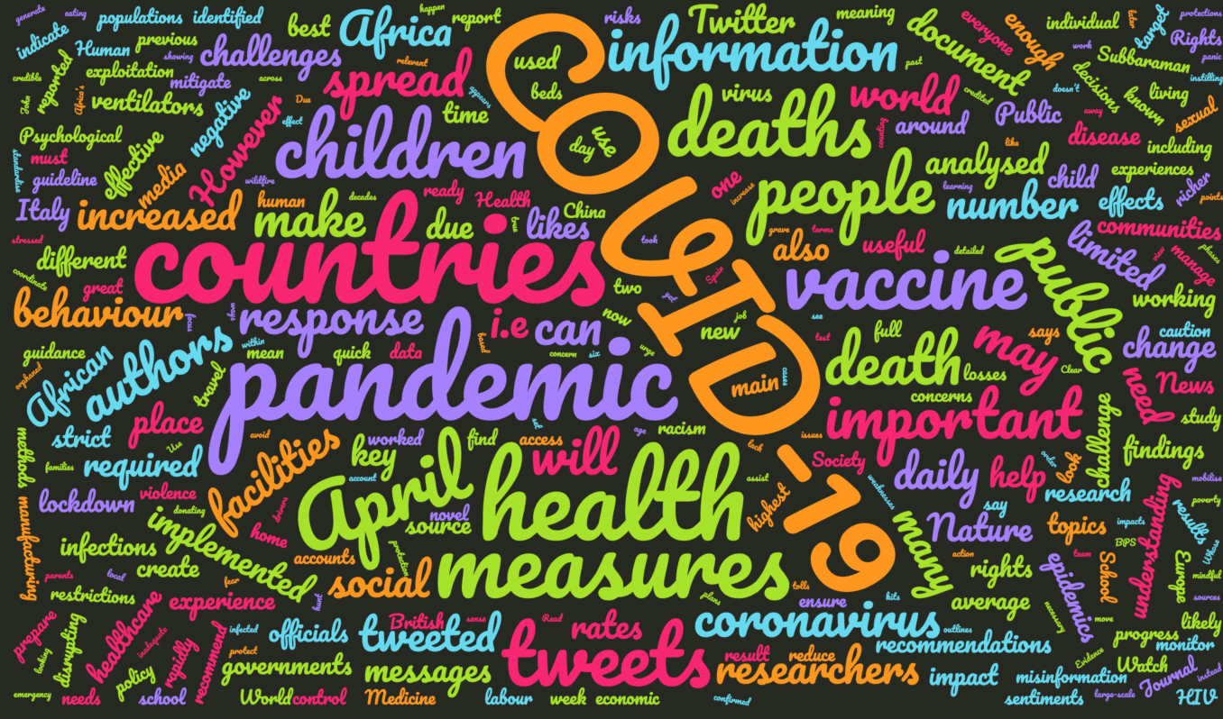 COVID-19 wrap: Deaths, tweets, vaccines, Africa, children, strategy, communication and behaviour change