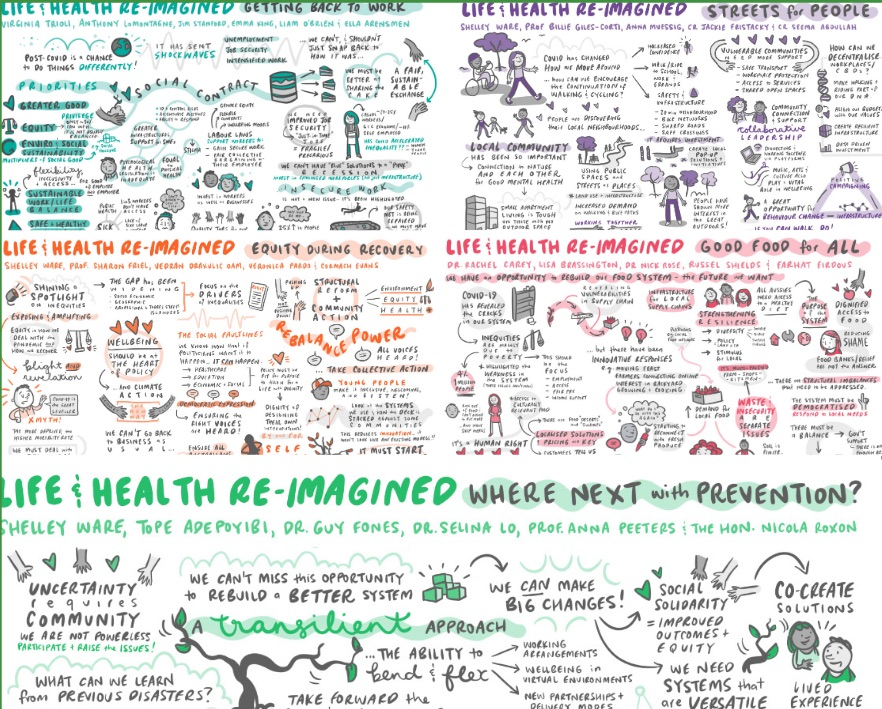 New report on health promotion – from #HealthReimagined. Download your free copy