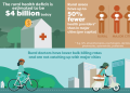 A place-based, flexible model of care could help to overcome the many barriers to sustainable rural primary care. Image courtesy of the National Rural Health Alliance.
