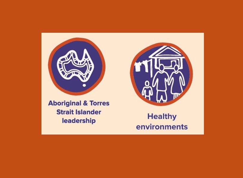 Two of the five priority action areas outlined in 'The Endgame Strategy' report.