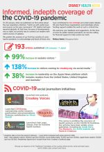Croakey Health Media – Informed, indepth coverage of the COVID-19 pandemic